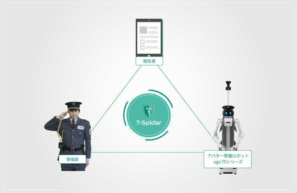 ビル警備を効率化するアバター警備ロボットを活用したDX 警備導入に向けた事前ウェビナーを7月より開催
